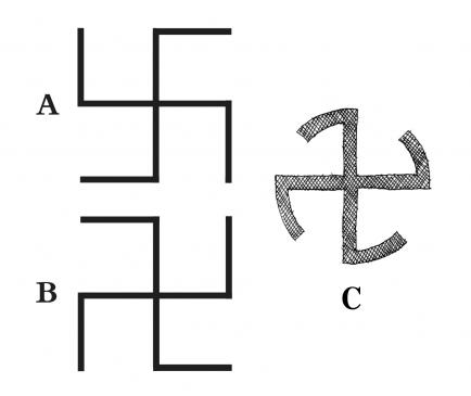 30.08.2010 L'<strong>esvàstica</strong> és d'origen hindú, i ja era emprada pels brahams. Segurament derivà de la primitiva roda solar. En el cas <strong>A</strong> (dextrògira) indica catàstrofe i destrucció. En l'<strong>B</strong> (sinistrògira), indica evolució, progressió i alegria. En el cas <strong>C</strong>, és una adaptació del celtisme, i fou introduïda com a oposició al materialisme, també anomenada esvàstica <em>dissimulata</em>. Aquesta última és present al Pirineu i a Montsegur (recordem que els càtars rebutjaven la matèria i la propietat).                                        -  Jordi Bibià
